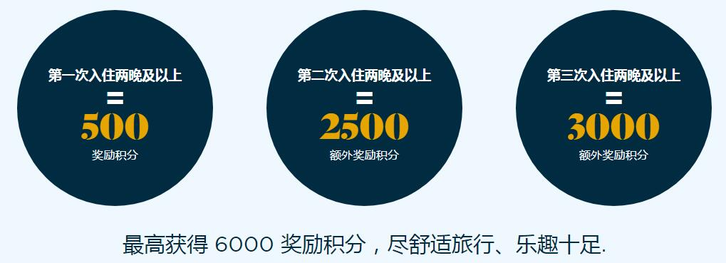 accorhotels-feel-welcome-6000-bonus-points-1