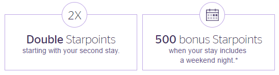 starwood-spg-greatweek-double-points-500-bonus-points-1